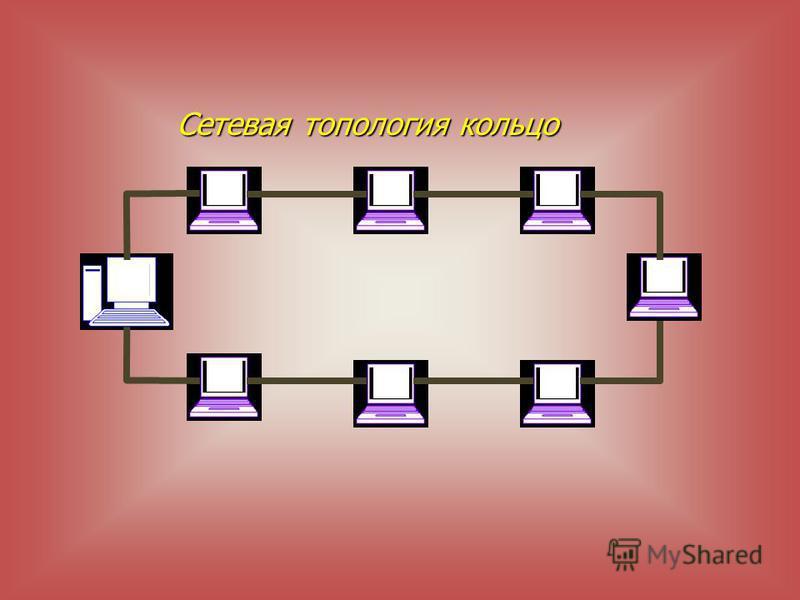 Сетевая топология кольцо