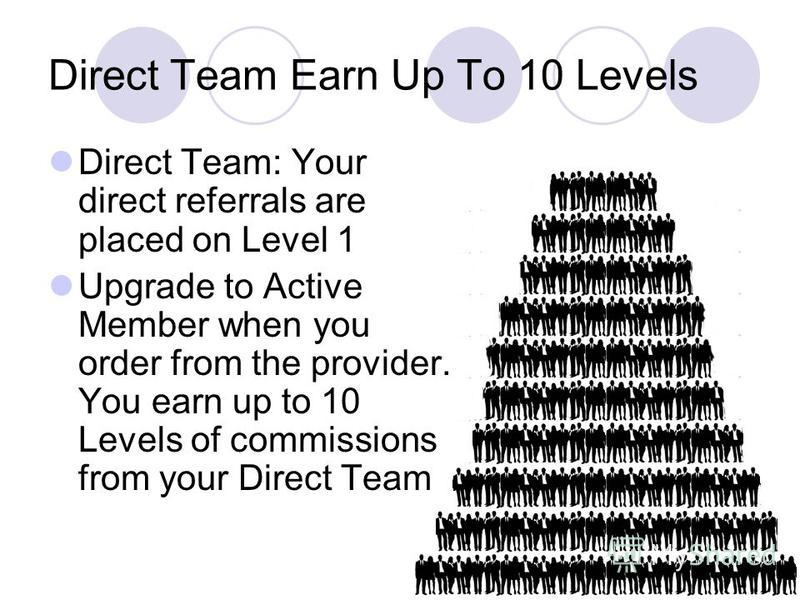 Direct Team Earn Up To 10 Levels Direct Team: Your direct referrals are placed on Level 1 Upgrade to Active Member when you order from the provider. You earn up to 10 Levels of commissions from your Direct Team