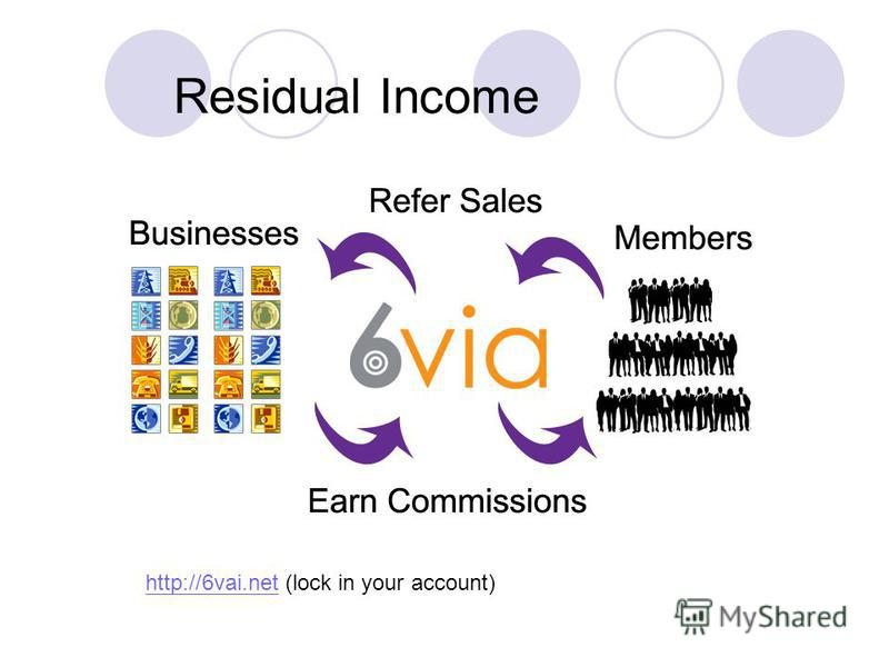 Residual Income http://6vai.nethttp://6vai.net (lock in your account)