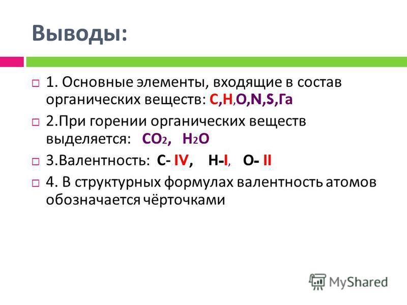 Выводы : 1. Основные элементы, входящие в состав органических веществ : C,H, O,N,S, Га 2. При горении органических веществ выделяется : СО 2, Н 2 О 3. Валентность : C- IV, H-I, O- II 4. В структурных формулах валентность атомов обозначается чёрточкам