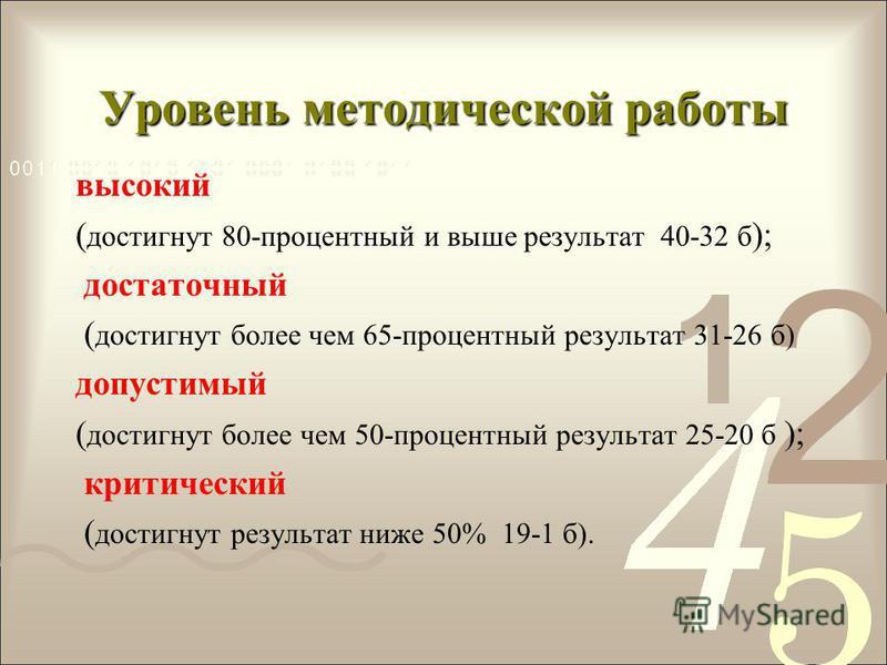 Уровень методической работы высокий ( достигнут 80-процентный и выше результат 40-32 б ); достаточный ( достигнут более чем 65-процентный результат 31-26 б) допустимый ( достигнут более чем 50-процентный результат 25-20 б ); критический ( достигнут р