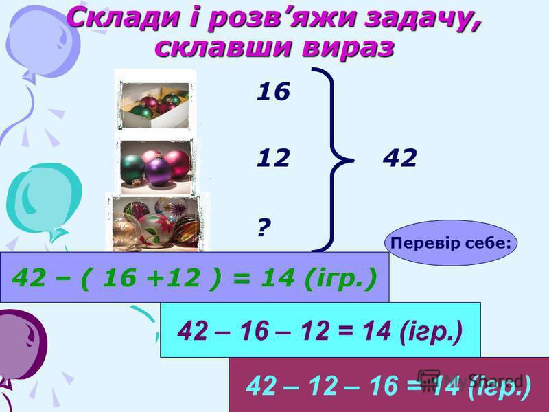 Склади і розвяжи задачу, склавши вираз 16 12 42 ? Перевір себе: 42 – 16 – 12 = 14 (ігр.) 42 – 12 – 16 = 14 (ігр.) 42 – ( 16 +12 ) = 14 (ігр.)