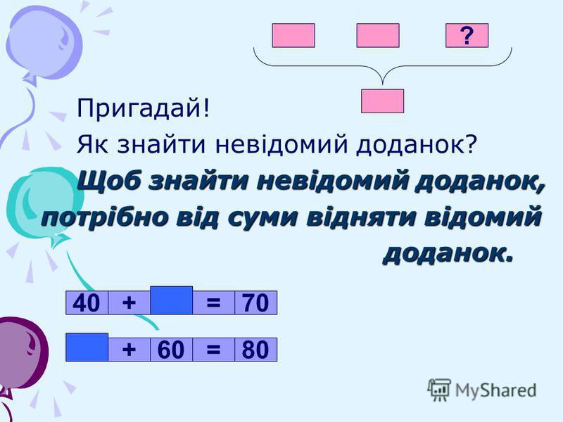 Пригадай! Як знайти невідомий доданок? Щоб знайти невідомий доданок, потрібно від суми відняти відомий потрібно від суми відняти відомий доданок. доданок. ? 20 7040 + =30+ 80=60