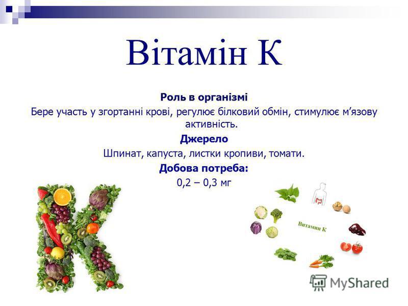 Вітамін К Роль в організмі Бере участь у згортанні крові, регулює білковий обмін, стимулює мязову активність. Джерело Шпинат, капуста, листки кропиви, томати. Добова потреба: 0,2 – 0,3 мг