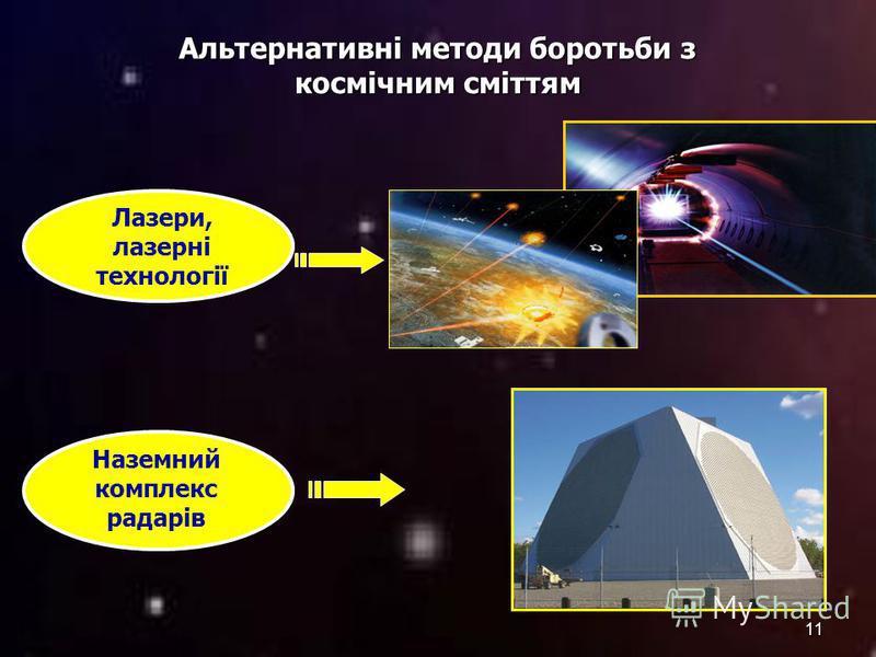 11 Альтернативні методи боротьби з космічним сміттям Лазери, лазерні технології Наземний комплекс радарів