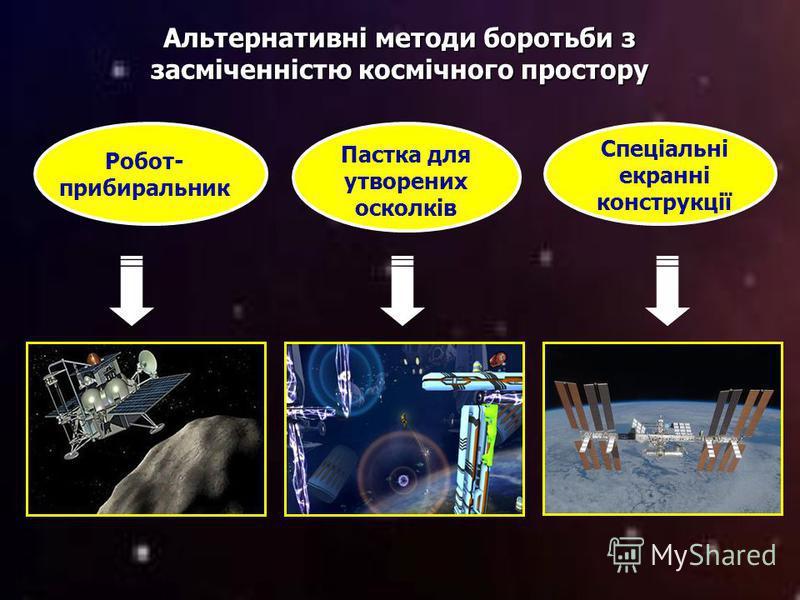 Пастка для утворених осколків Робот- прибиральник Альтернативні методи боротьби з засміченністю космічного простору Спеціальні екранні конструкції