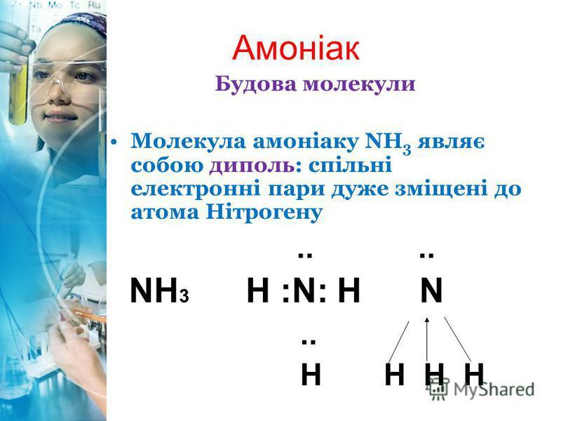 Амоніак Будова молекули Молекула амоніаку NH 3 являє собою диполь: спільні електронні пари дуже зміщені до атома Нітрогену.... NH 3 H :N: H N.. Н H H H