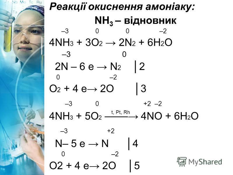 Реакції окиснення амоніаку: NH 3 – відновник –3 0 0 –2 4NH 3 + 3O 2 2N 2 + 6H 2 O –3 0 2N – 6 e N 2 2 0 –2 O 2 + 4 e 2O 3 –3 0 +2 –2 4NH 3 + 5O 2 –––– 4NО + 6H 2 O –3 +2 N– 5 e N 4 0 –2 O2 + 4 e 2O 5 t, Pt, Rh