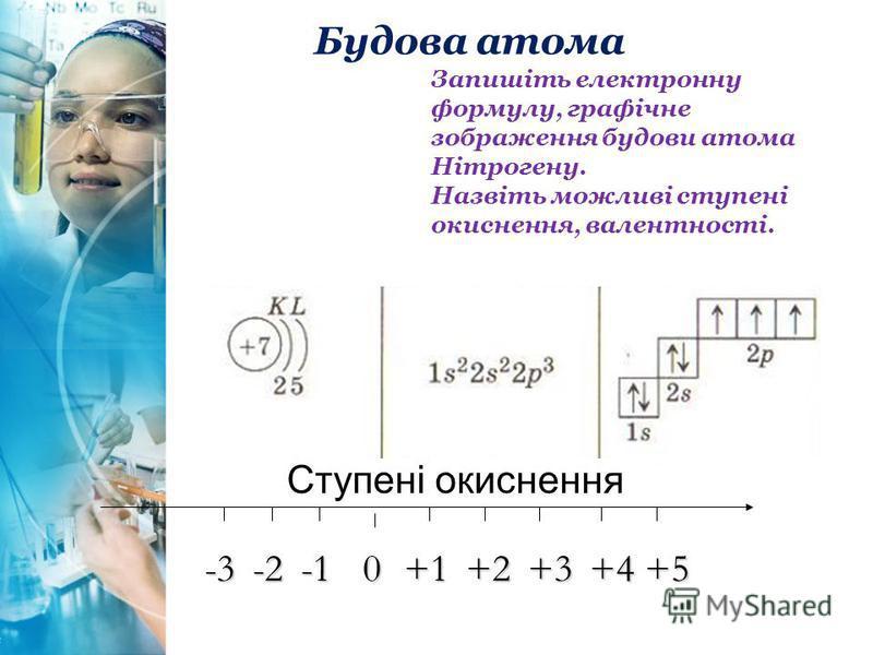Будова атома Ступені окиснення0+1-2-3+2+3+4+5 Запишіть електронну формулу, графічне зображення будови атома Нітрогену. Назвіть можливі ступені окиснення, валентності.