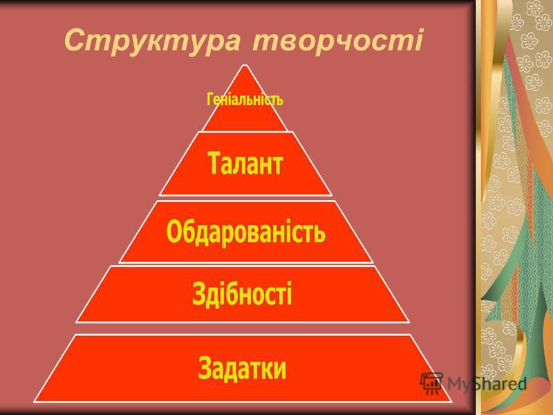 Структура творчості