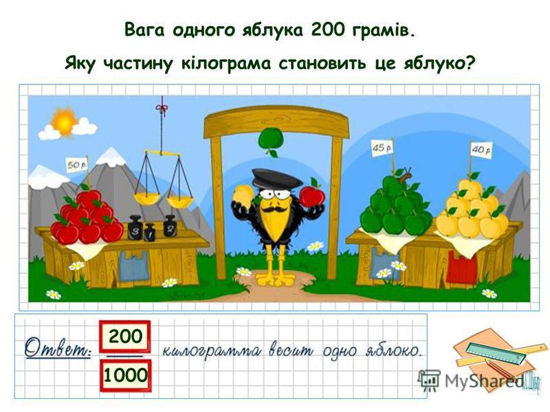 200 1000 Вага одного яблука 200 грамів. Яку частину кілограма становить це яблуко?