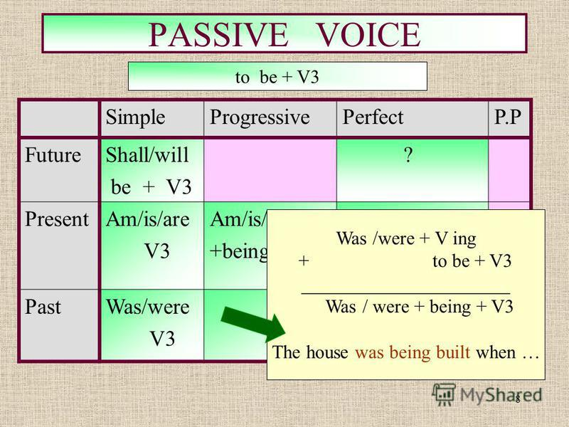8 PASSIVE VOICE SimpleProgressivePerfectP.P FutureShall/will be + V3 ? PresentAm/is/are V3 Am/is/are + +being+V3 ? PastWas/were V3 ? to be + V3 Was /were + V ing + to be + V3 ______________________ Was / were + being + V3 The house was being built wh
