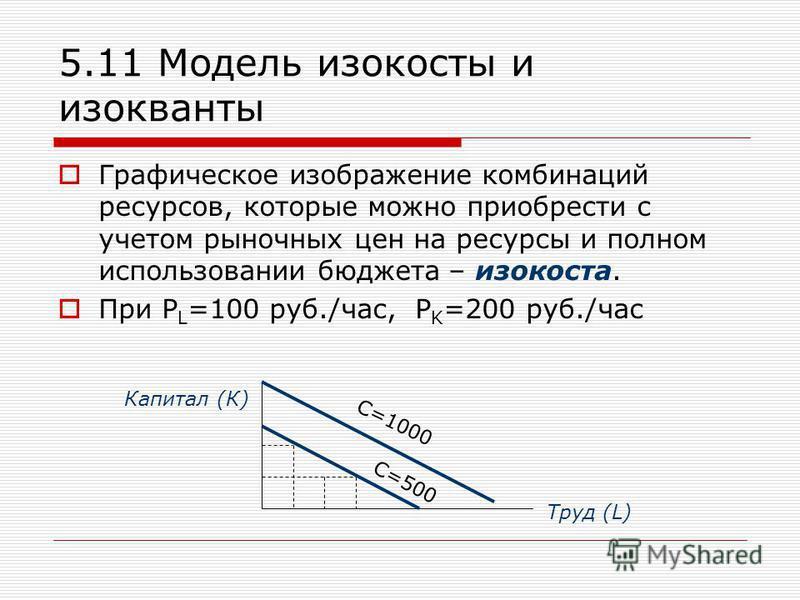 5.11 Модель изокосты и изокванты Графическое изображение комбинаций ресурсов, которые можно приобрести с учетом рыночных цен на ресурсы и полном использовании бюджета – изокоста. При P L =100 руб./час, P K =200 руб./час Капитал (К) Труд (L) С=500 С=1