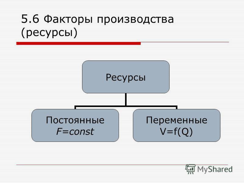 5.6 Факторы производства (ресурсы) Ресурсы Постоянные F=const Переменные V=f(Q)