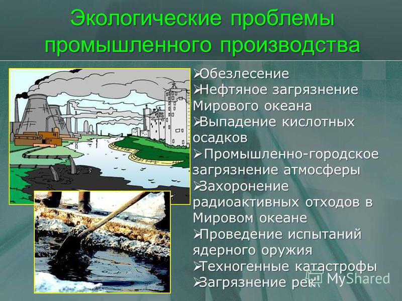 Экологические проблемы промышленного производства Обезлесение Обезлесение Нефтяное загрязнение Мирового океана Нефтяное загрязнение Мирового океана Выпадение кислотных осадков Выпадение кислотных осадков Промышленно-городское загрязнение атмосферы Пр