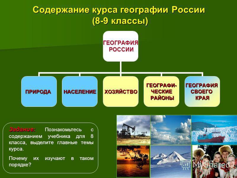 Содержание курса географии России (8-9 классы) ГЕОГРАФИЯ РОССИИ РОССИИ ПРИРОДАНАСЕЛЕНИЕХОЗЯЙСТВОГЕОГРАФИ-ЧЕСКИЕ РАЙОНЫ РАЙОНЫГЕОГРАФИЯСВОЕГОКРАЯ Задание: Задание: Познакомьтесь с содержанием учебника для 8 класса, выделите главные темы курса. Почему