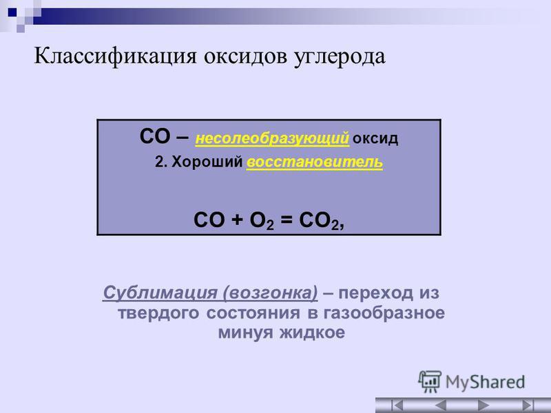 Классификация оксидов углерода Сублимация (возгонка) – переход из твердого состояния в газообразное минуя жидкое СО – несолеобразующий оксид 2. Хороший восстановитель CO + O 2 = CO 2,