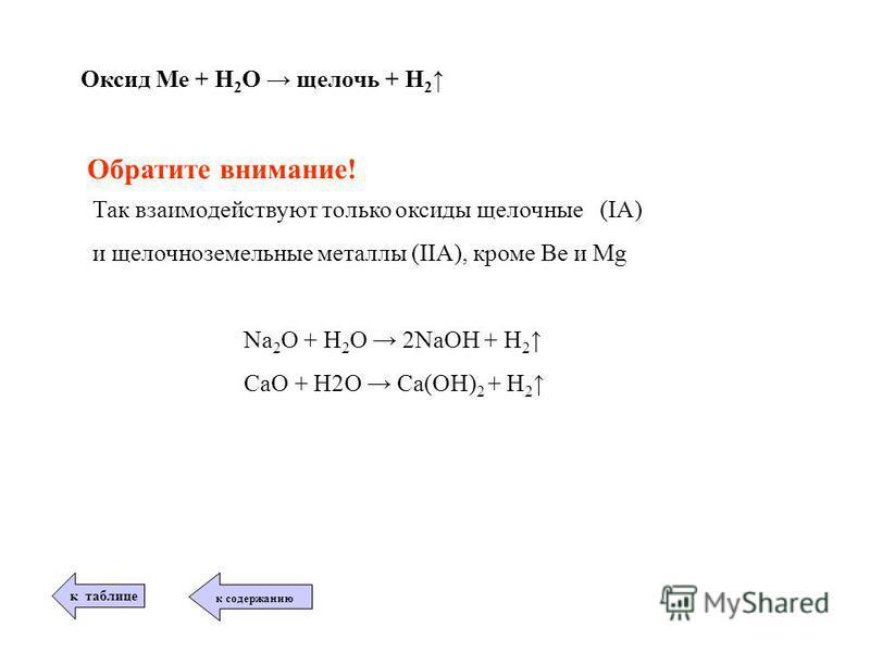 Оксид Ме + Н 2 О щелочь + Н 2 Обратите внимание! Так взаимодействуют только оксиды щелочные (IA) и щелочноземельные металлы (IIA), кроме Be и Mg Na 2 О + H 2 O 2NaOH + H 2 CaO + H2O Ca(OH) 2 + H 2 к таблице к содержанию