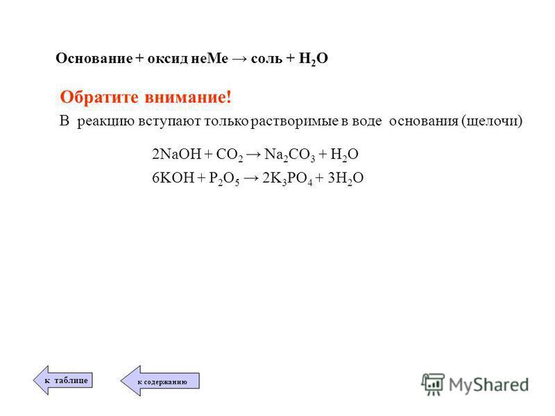 Основание + оксид не Ме соль + Н 2 О Обратите внимание! В реакцию вступают только растворимые в воде основания (щелочи) 2NaOH + СO 2 Na 2 CO 3 + H 2 O 6KOH + P 2 O 5 2K 3 PO 4 + 3H 2 O к таблице к содержанию