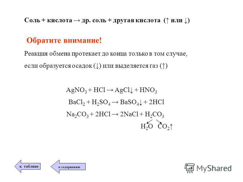 Соль + кислота др. соль + другая кислота ( или ) Обратите внимание! Реакция обмена протекает до конца только в том случае, если образуется осадок () или выделяется газ () AgNO 3 + HCl AgCl + HNO 3 BaCl 2 + H 2 SO 4 BaSO 4 + 2HCl Na 2 CO 3 + 2HCl 2NaC