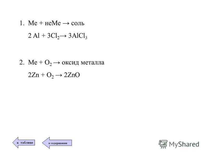 2. Ме + О 2 оксид металла 2Zn + О 2 2ZnO 1. Me + не Ме соль 2 Al + 3Cl 2 3AlCl 3 к таблице к содержанию