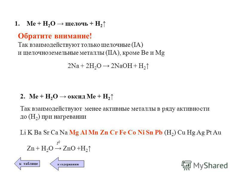 1. Ме + Н 2 О щелочь + Н 2 Обратите внимание! Так взаимодействуют только щелочные (IA) и щелочноземельные металлы (IIA), кроме Be и Mg 2Na + 2H 2 O 2NaOH + H 2 2. Ме + Н 2 О оксид Ме + Н 2 Так взаимодействуют менее активные металлы в ряду активности