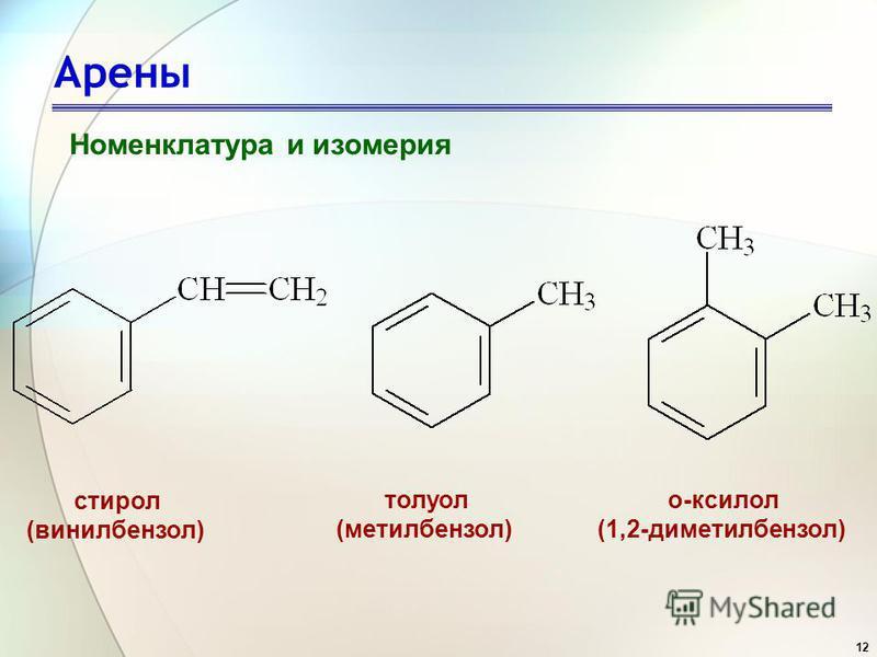 12 Арены Номенклатура и изомерия стирол (винилбензол) толуол (метилбензол) о-ксилол (1,2-диметилбензол)
