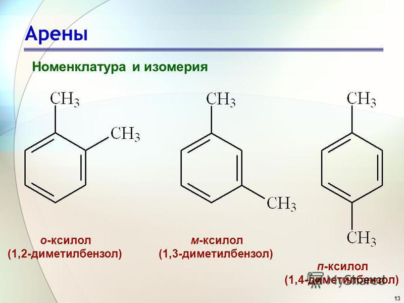 13 Арены Номенклатура и изомерия о-ксилол (1,2-диметилбензол) м-ксилол (1,3-диметилбензол) п-ксилол (1,4-диметилбензол)