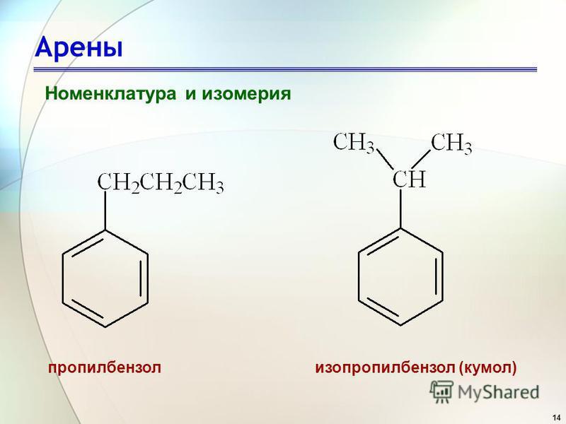 14 Арены Номенклатура и изомерия изопропилбензол (кумол)пропилбензол