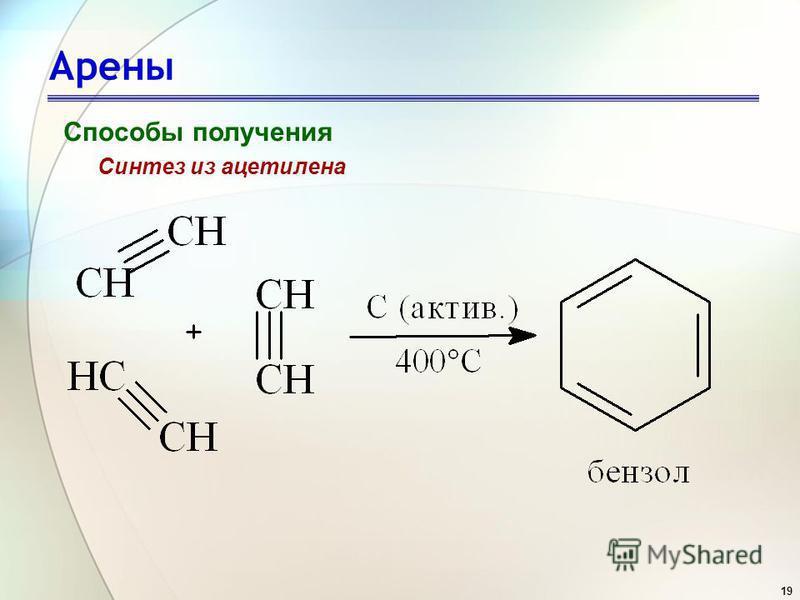 19 Арены Способы получения Синтез из ацетилена