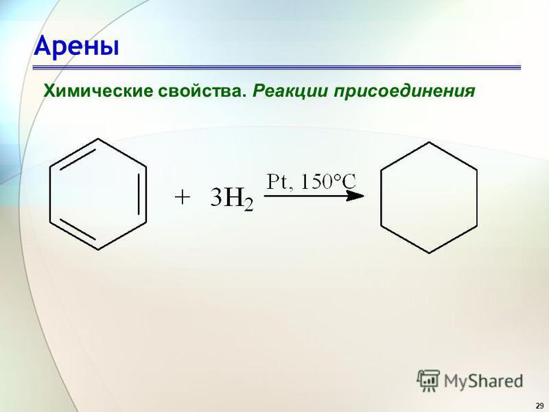 29 Арены Химические свойства. Реакции присоединения