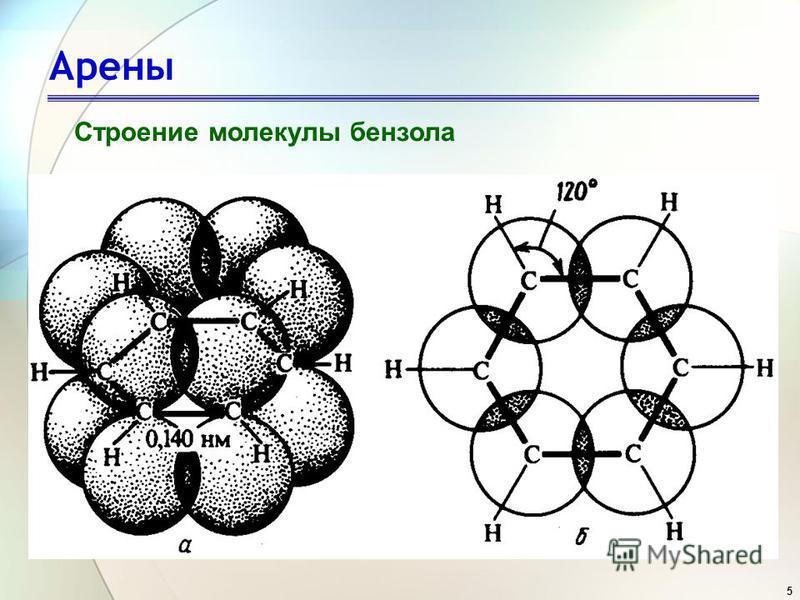 5 Арены Строение молекулы бензола