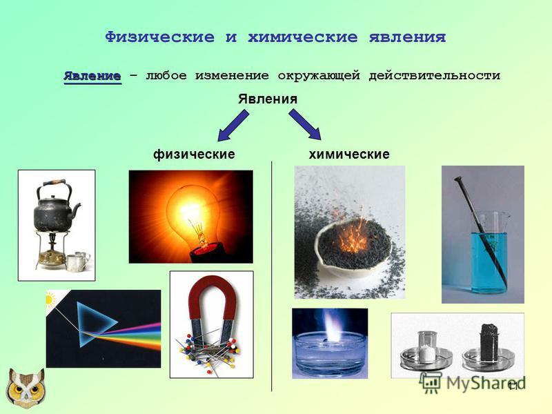 11 Физические и химические явления Явление Явление – любое изменение окружающей действительности Явления физические химические