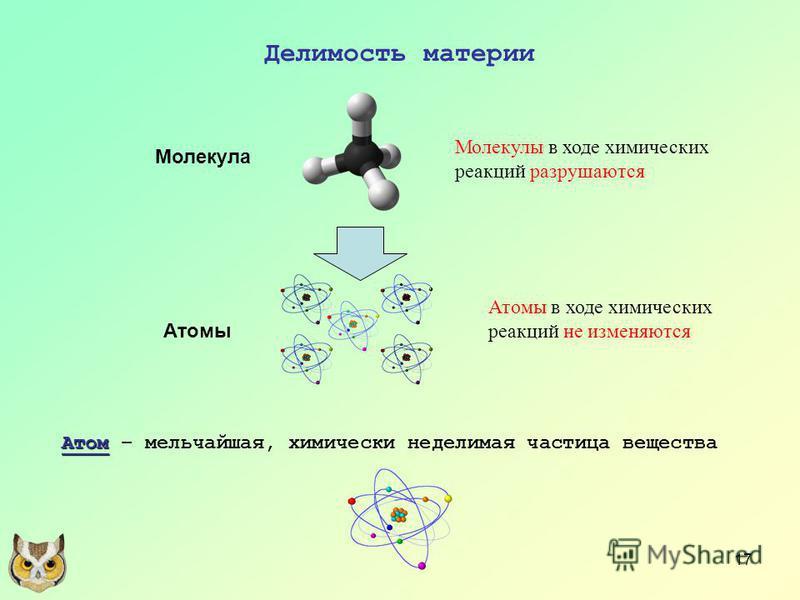 17 Делимость материи Молекула Молекулы в ходе химических реакций разрушаются Атомы Атомы в ходе химических реакций не изменяются Атом Атом – мельчайшая, химически неделимая частица вещества
