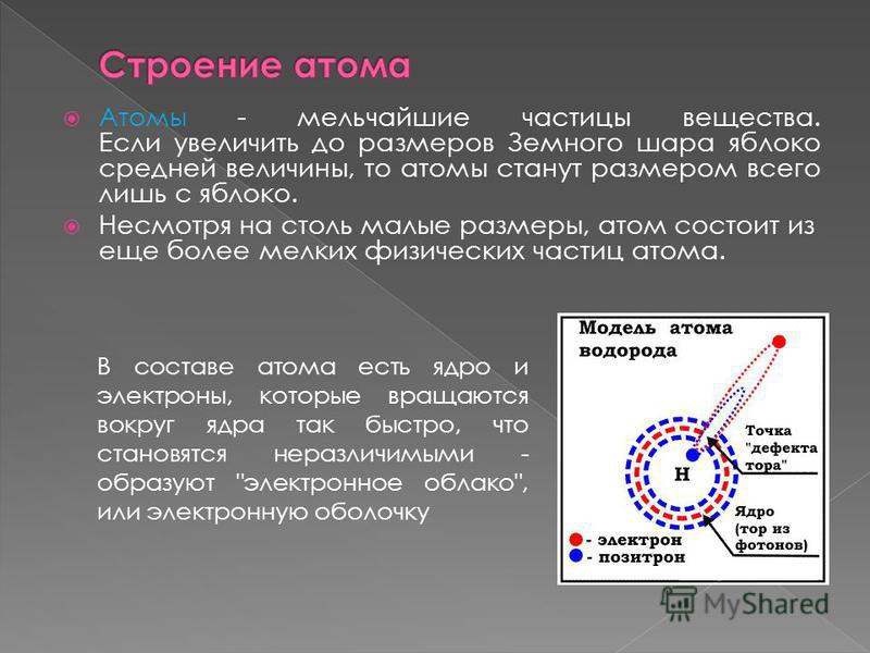 Атомы - мельчайшие частицы вещества. Если увеличить до размеров Земного шара яблоко средней величины, то атомы станут размером всего лишь с яблоко. Несмотря на столь малые размеры, атом состоит из еще более мелких физических частиц атома. В составе а