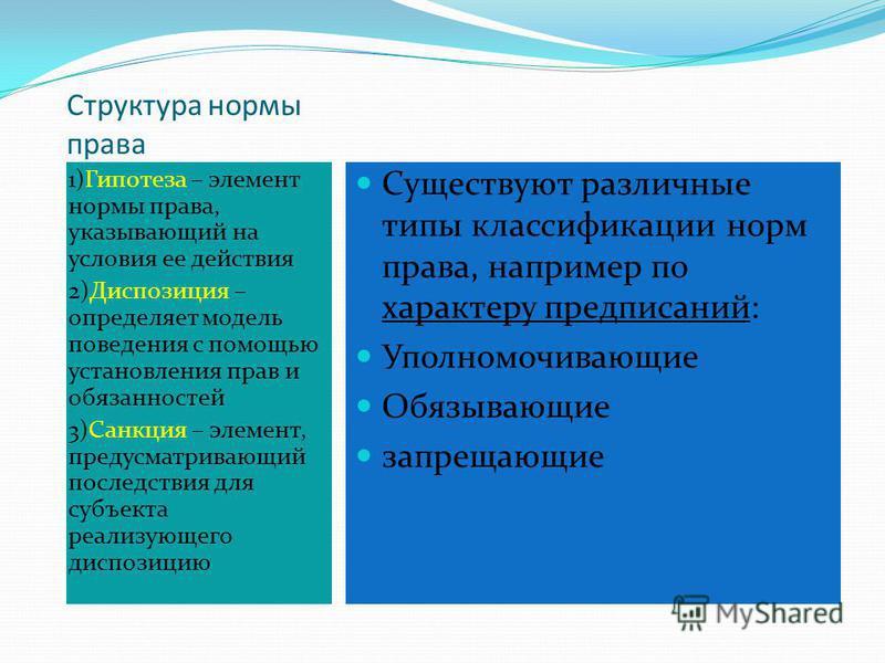 Структура нормы права 1)Гипотеза – элемент нормы права, указывающий на условия ее действия 2)Диспозиция – определяет модель поведения с помощью установления прав и обязанностей 3)Санкция – элемент, предусматривающий последствия для субъекта реализующ