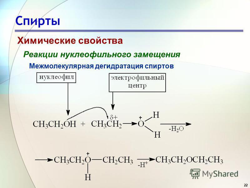 22 Спирты Химические свойства Реакции нуклеофильного замещения Межмолекулярная дегидратация спиртов