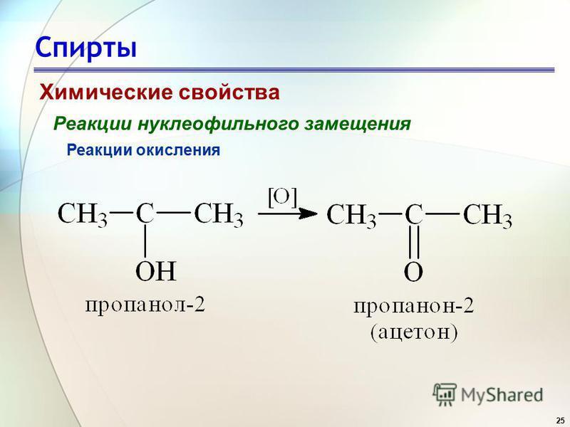 25 Спирты Химические свойства Реакции нуклеофильного замещения Реакции окисления