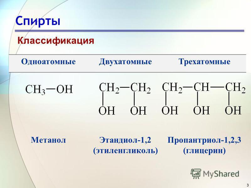 3 Спирты Классификация Одноатомные ДвухатомныеТрехатомные Метанол Этандиол-1,2 (этиленгликоль) Пропантриол-1,2,3 (глицерин)
