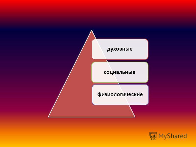 духовные социальные физиологические