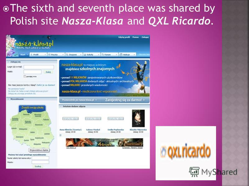 The sixth and seventh place was shared by Polish site Nasza-Klasa and QXL Ricardo.