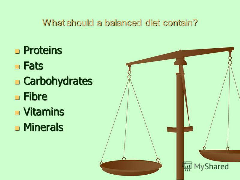 What should a balanced diet contain? Proteins Proteins Fats Fats Carbohydrates Carbohydrates Fibre Fibre Vitamins Vitamins Minerals Minerals