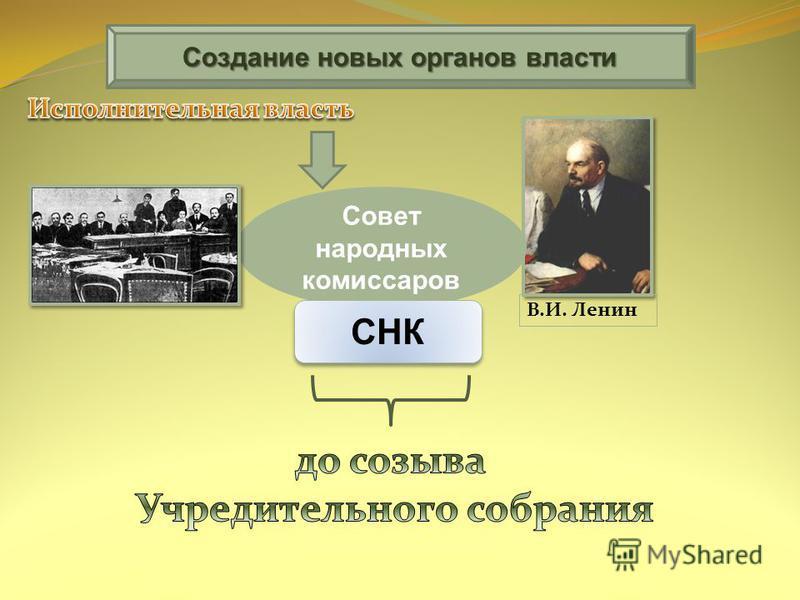Создание новых органов власти В.И. Ленин Совет народных комиссаров СНК