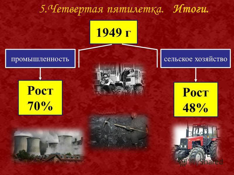 5. Четвертая пятилетка.Итоги. 1949 г промышленность сельское хозяйство Рост 70% Рост 48%