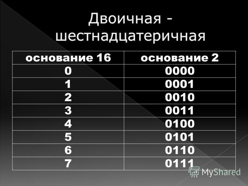 основание 16 основание 2 00000 10001 20010 30011 40100 50101 60110 70111