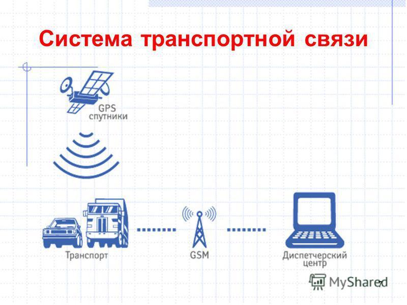 Система транспортной связи 7