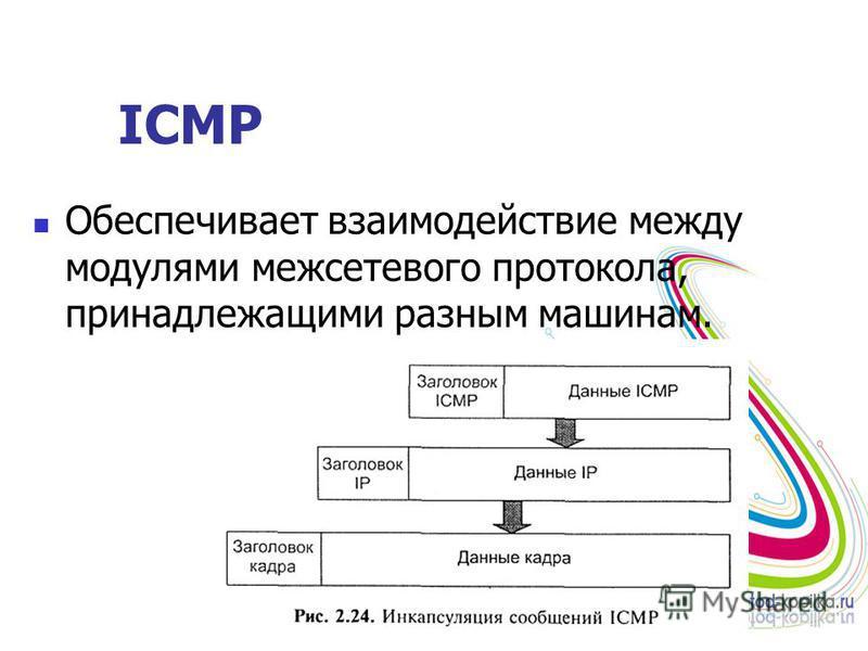 ICMP Обеспечивает взаимодействие между модулями межсетевого протокола, принадлежащими разным машинам.