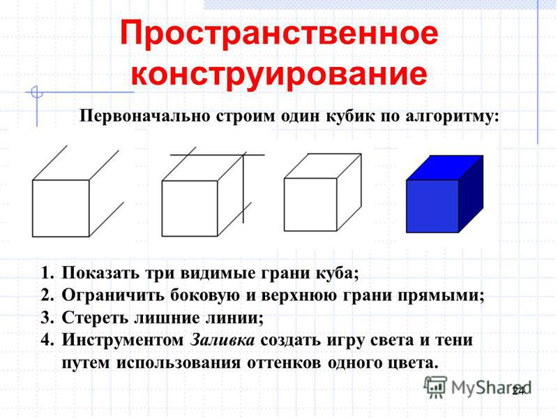 Пространственное конструирование 24 Первоначально строим один кубик по алгоритму: 1. Показать три видимые грани куба; 2. Ограничить боковую и верхнюю грани прямыми; 3. Стереть лишние линии; 4. Инструментом Заливка создать игру света и тени путем испо