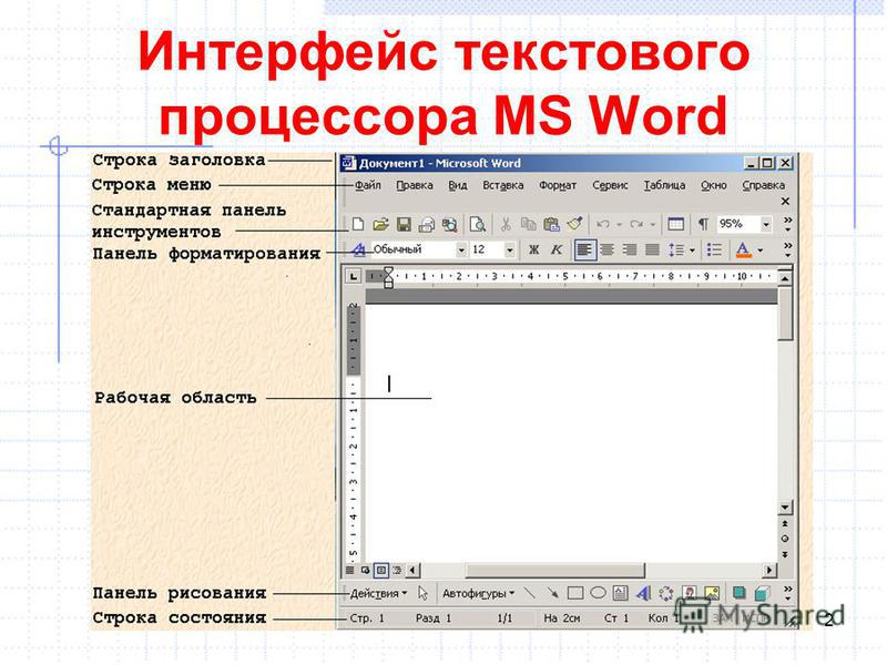 Интерфейс текстового процессора MS Word 2