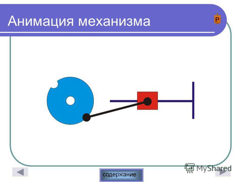 содержание Анимация механизма